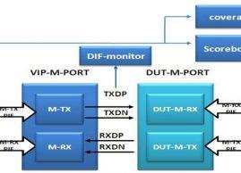 MIPI MPHY 3.0 VIP